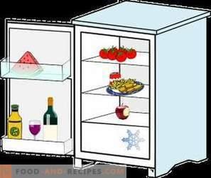 Warum nicht heiß in den Kühlschrank legen?